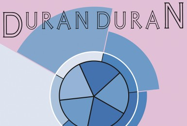 Duran Duran - RSD 2019